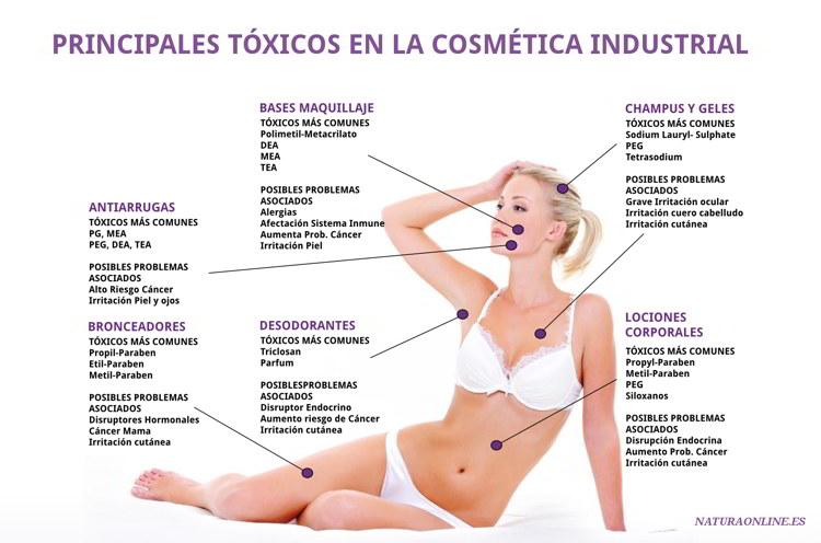 tóxicos en la cosmética